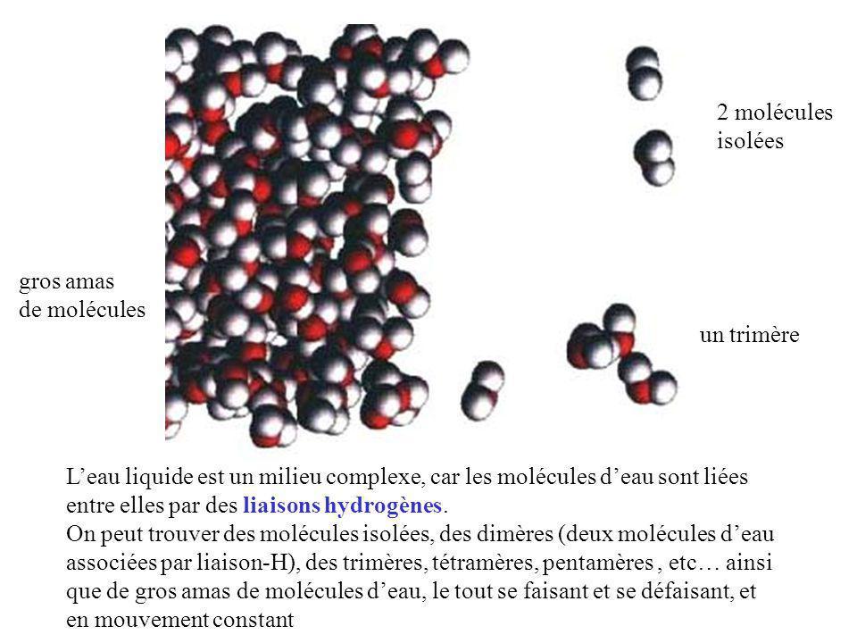 2 molécules isolées gros amas. de molécules. un trimère.