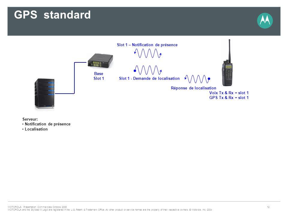 GPS standard Slot 1 – Notification de présence. Base. Slot 1. Slot 1 - Demande de localisation.