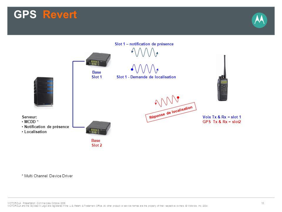 GPS Revert Slot 1 – notification de présence. Base. Slot 1. Slot 1 - Demande de localisation. Réponse de localisation.