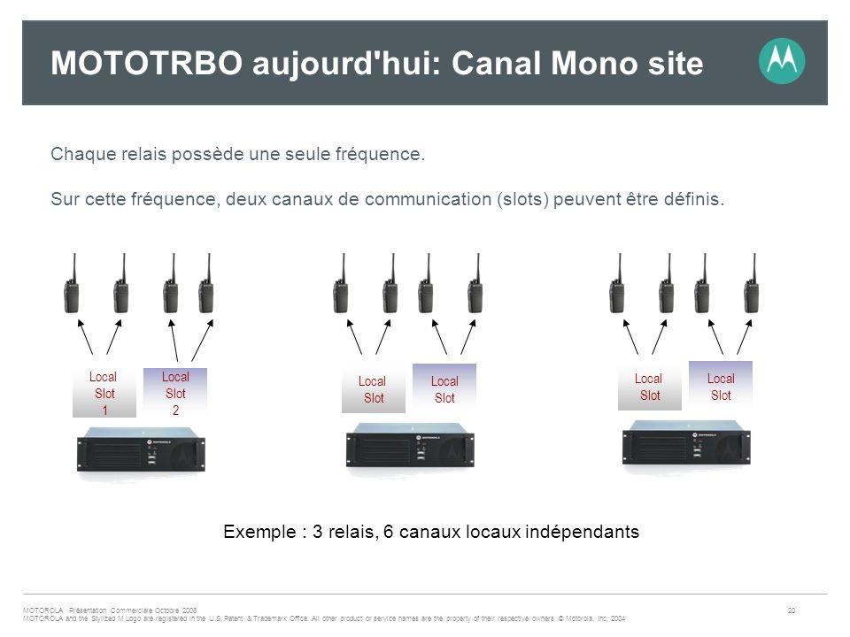 MOTOTRBO aujourd hui: Canal Mono site