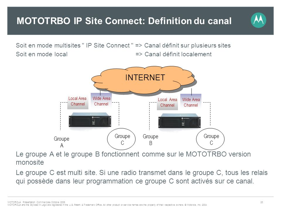 MOTOTRBO IP Site Connect: Definition du canal