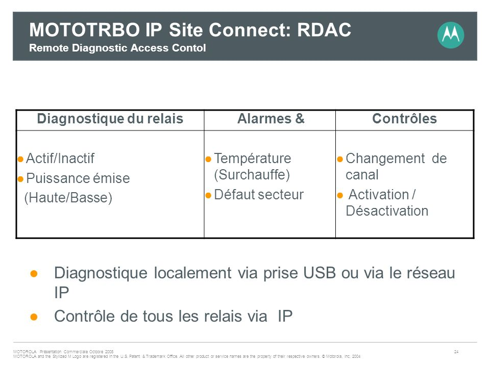 MOTOTRBO IP Site Connect: RDAC Remote Diagnostic Access Contol