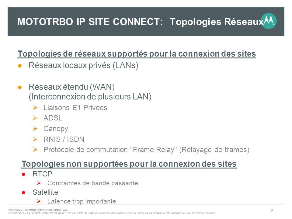 MOTOTRBO IP SITE CONNECT: Topologies Réseaux