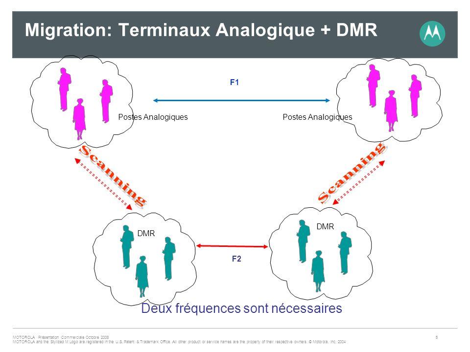 Migration: Terminaux Analogique + DMR
