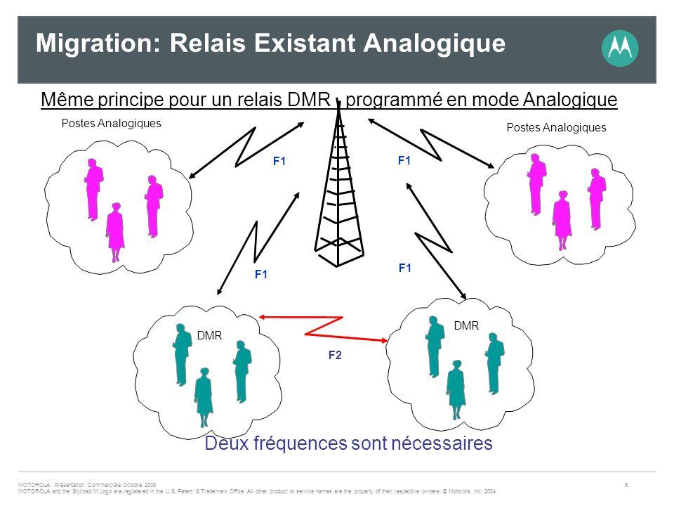 Migration: Relais Existant Analogique