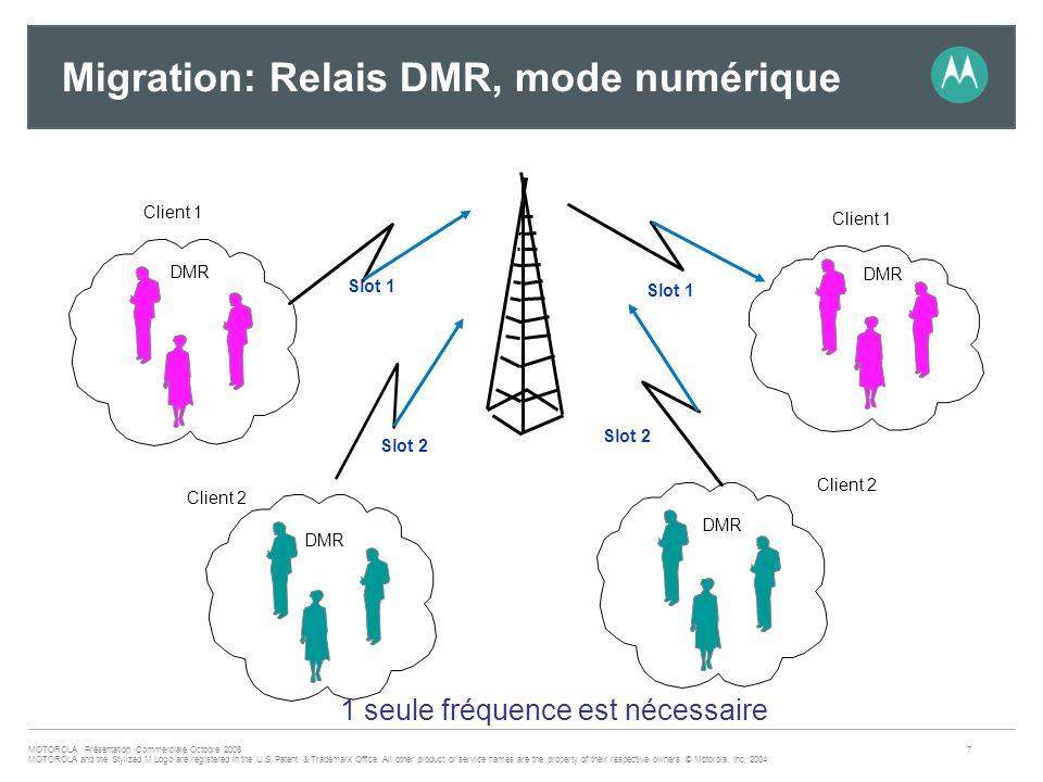 Migration: Relais DMR, mode numérique