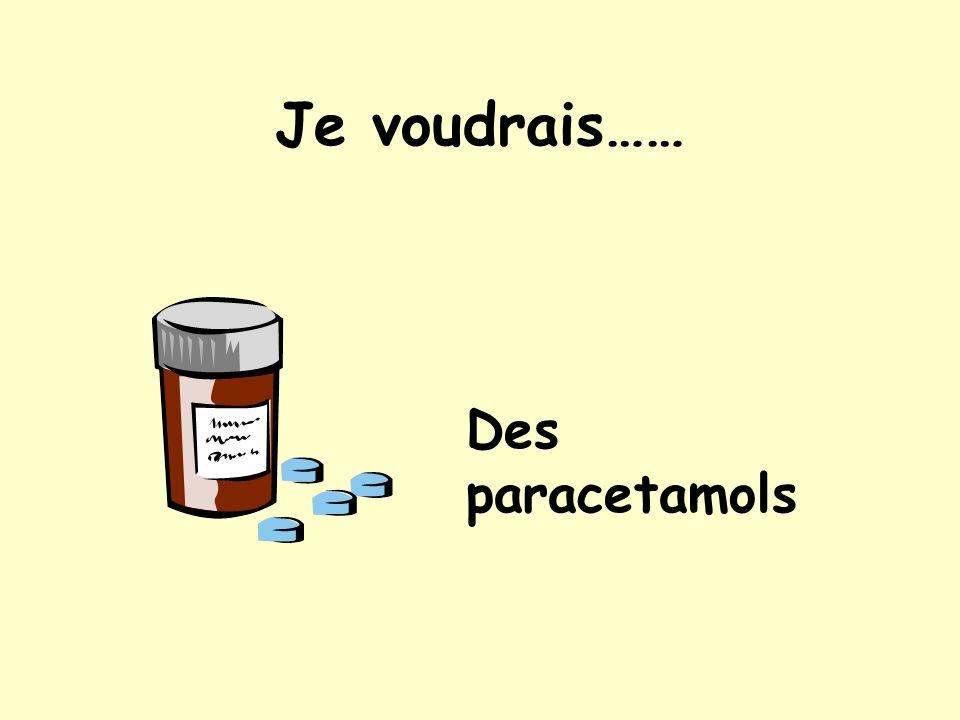 Je voudrais…… Des paracetamols