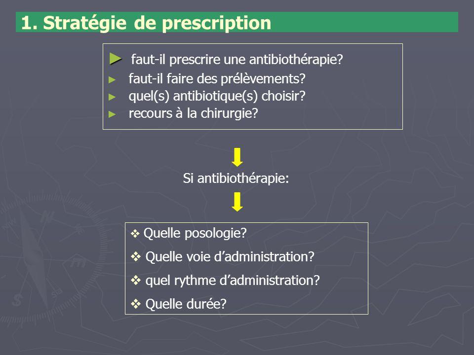 1. Stratégie de prescription