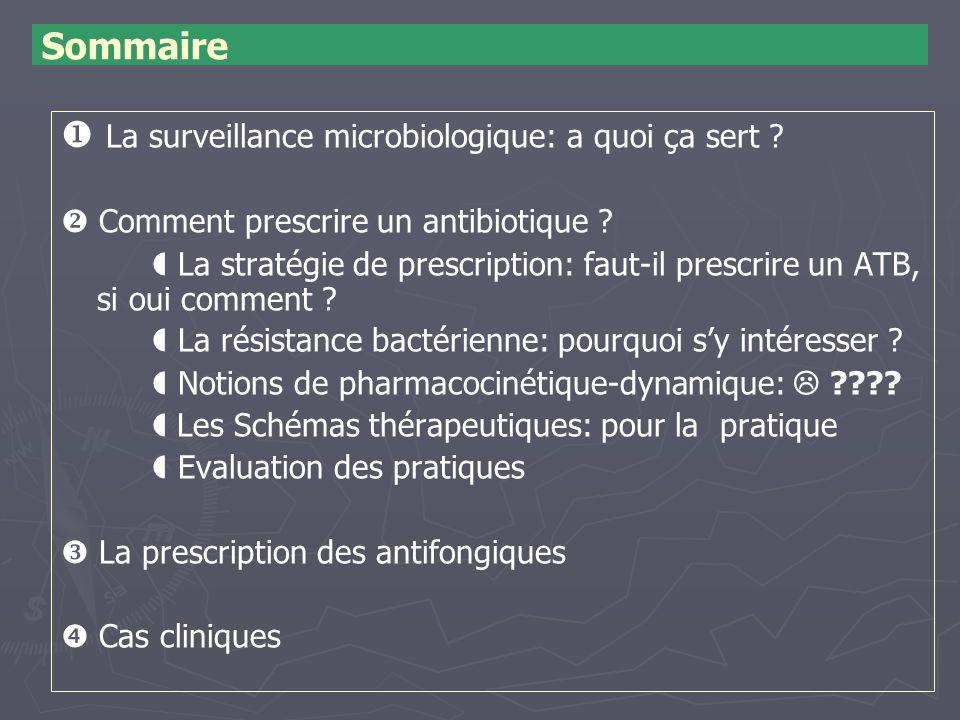  La surveillance microbiologique: a quoi ça sert