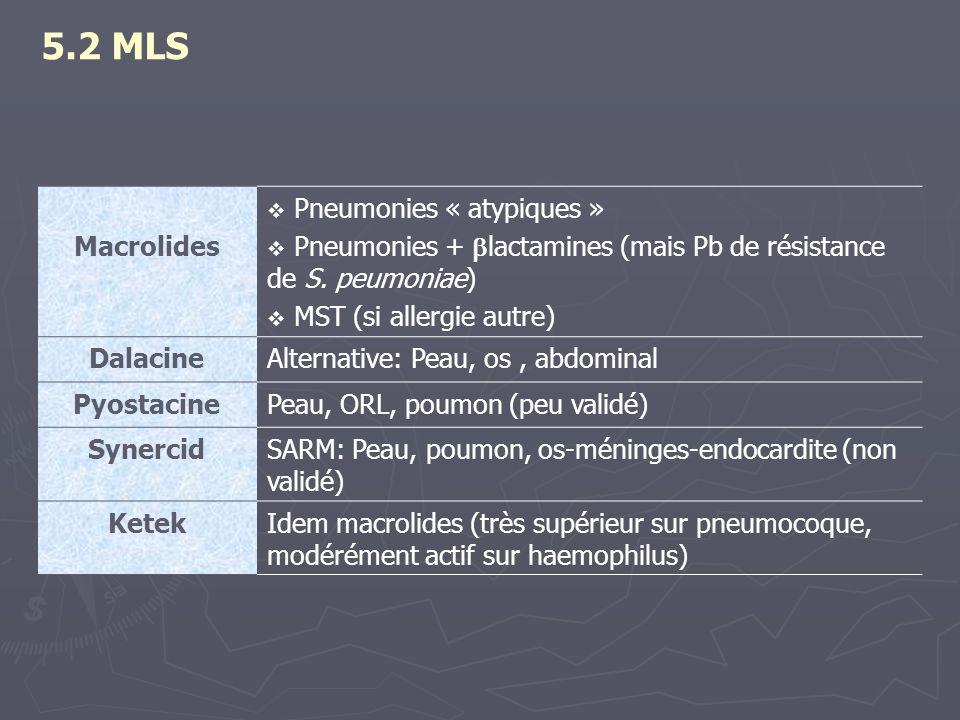 5.2 MLS Macrolides Pneumonies « atypiques »