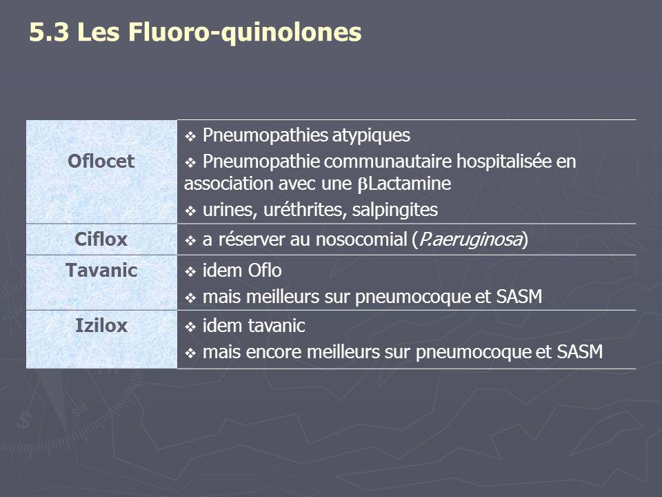 5.3 Les Fluoro-quinolones