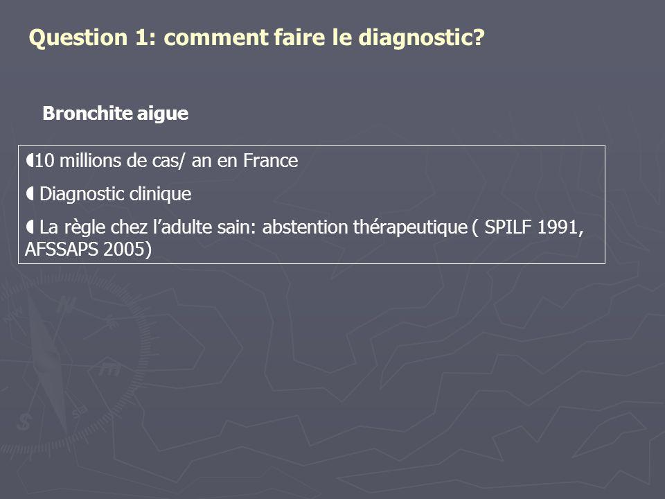 Question 1: comment faire le diagnostic