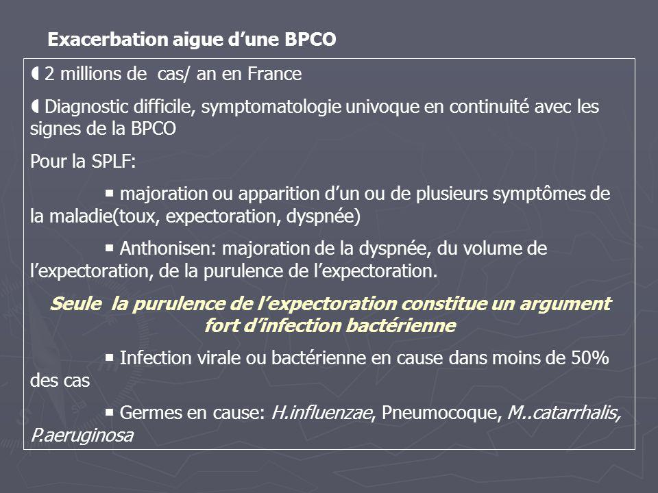 Exacerbation aigue d'une BPCO