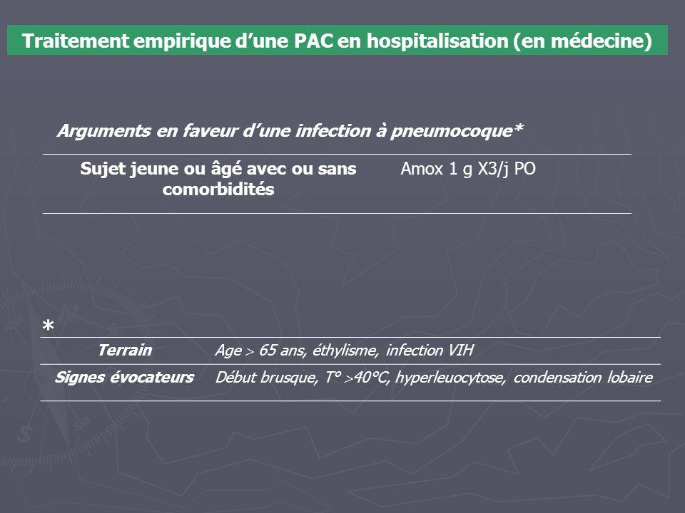 * Traitement empirique d'une PAC en hospitalisation (en médecine)