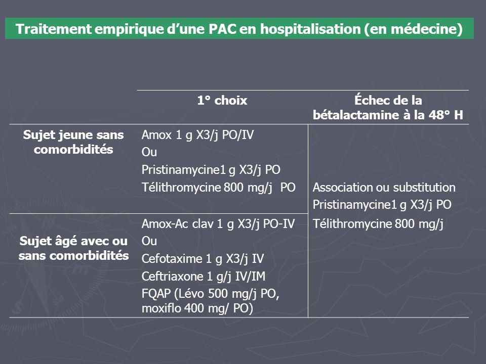 Traitement empirique d'une PAC en hospitalisation (en médecine)