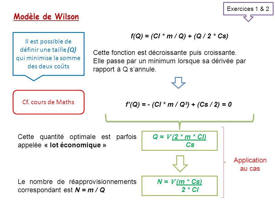 f'(Q) = - (Cl * m / Q²) + (Cs / 2) = 0