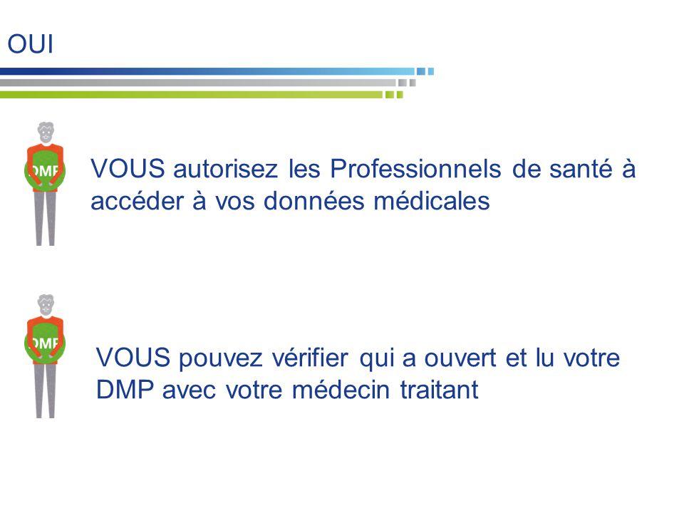 OUI VOUS autorisez les Professionnels de santé à accéder à vos données médicales.