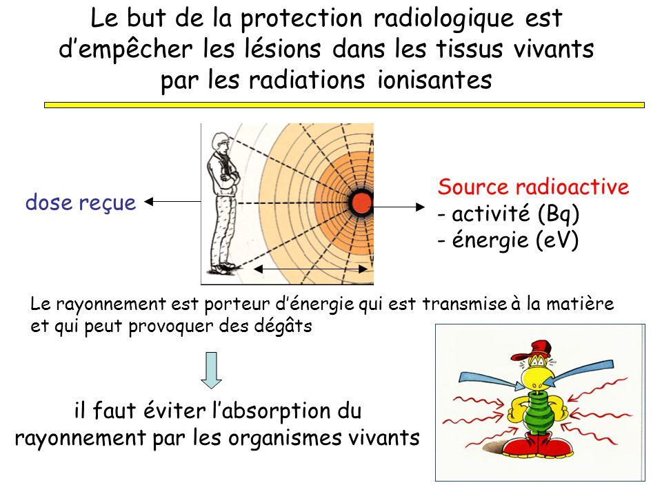 il faut éviter l'absorption du rayonnement par les organismes vivants