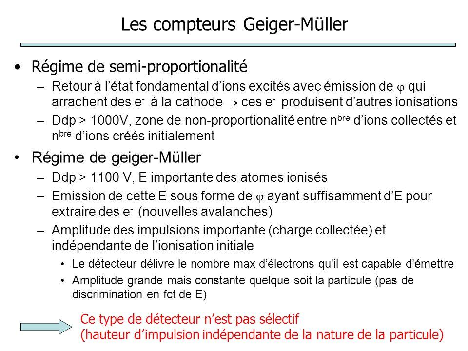 Les compteurs Geiger-Müller