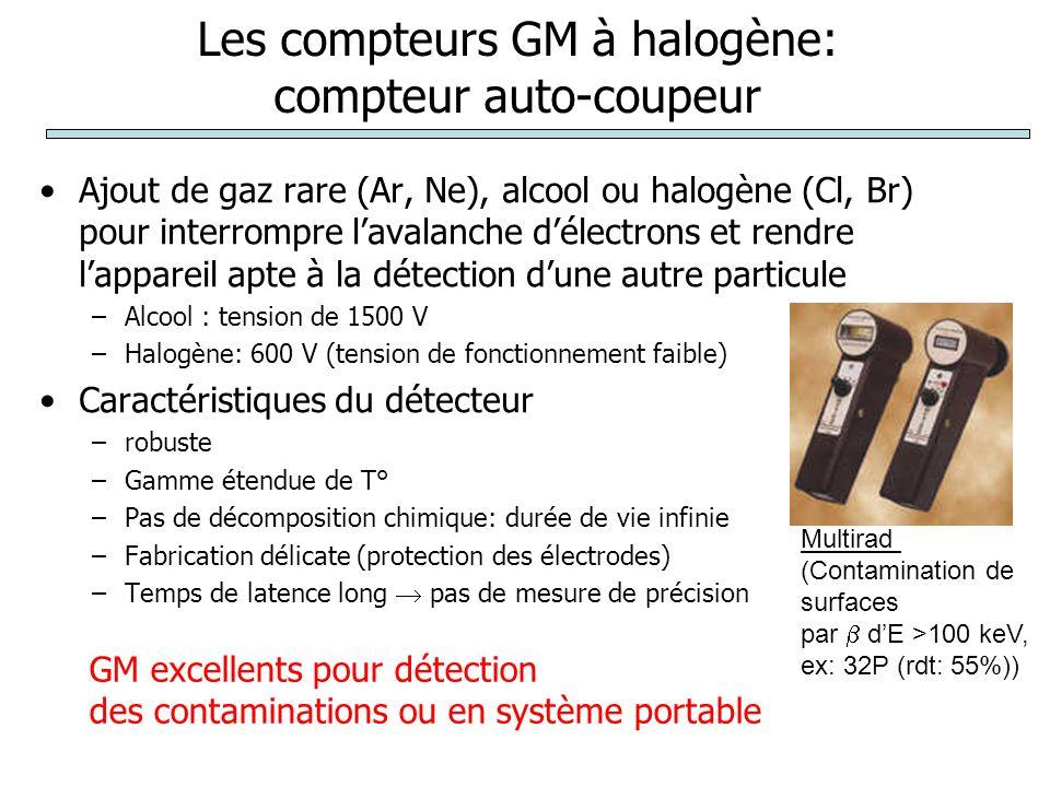 Les compteurs GM à halogène: compteur auto-coupeur