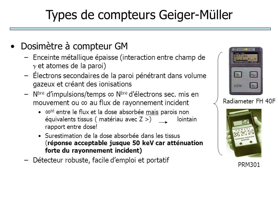 Types de compteurs Geiger-Müller