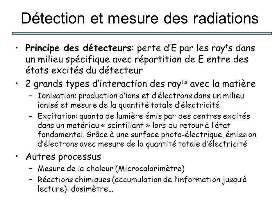 Détection et mesure des radiations