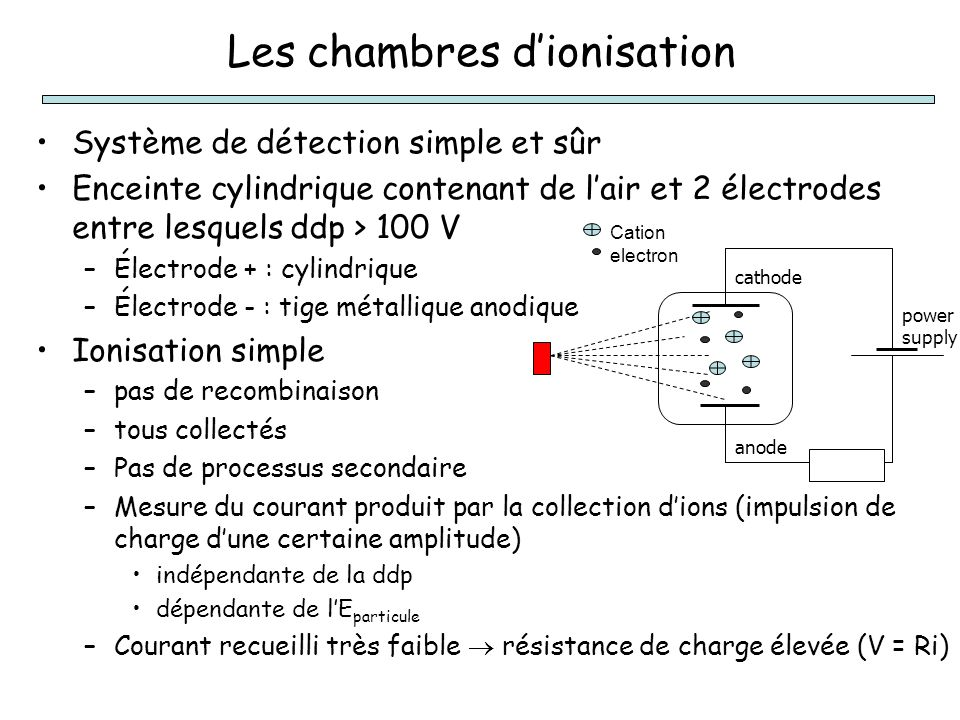 Les chambres d'ionisation