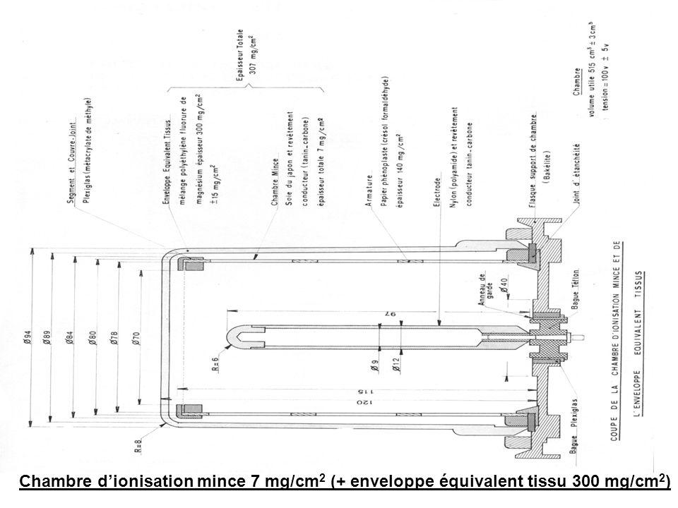Chambre d'ionisation mince 7 mg/cm2 (+ enveloppe équivalent tissu 300 mg/cm2)