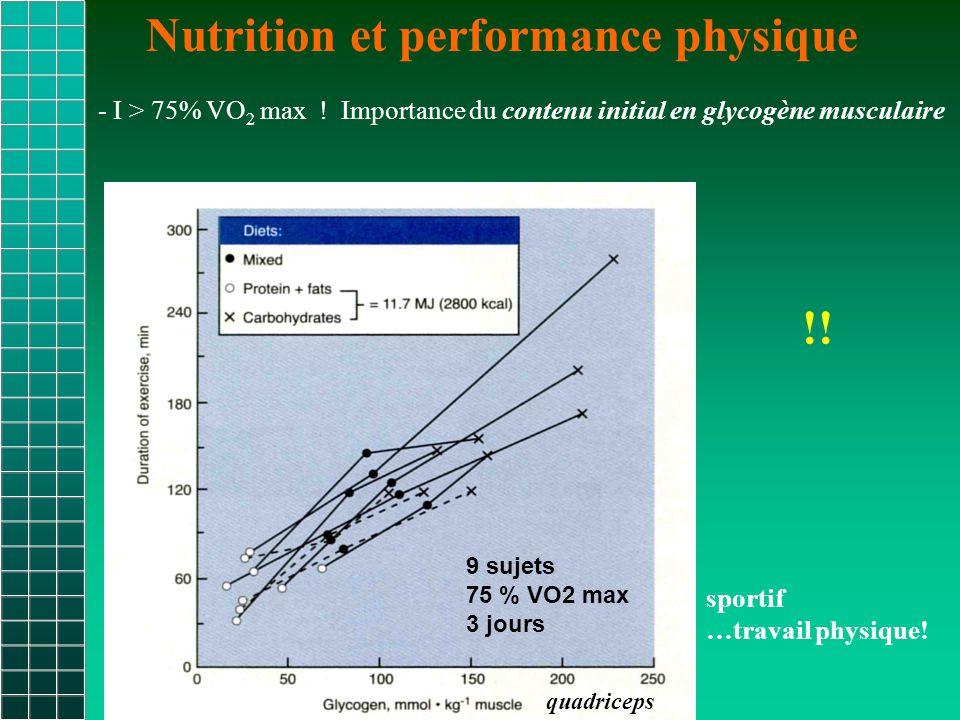 Nutrition et performance physique