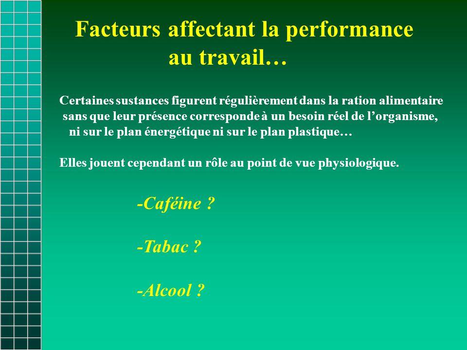 Facteurs affectant la performance au travail…