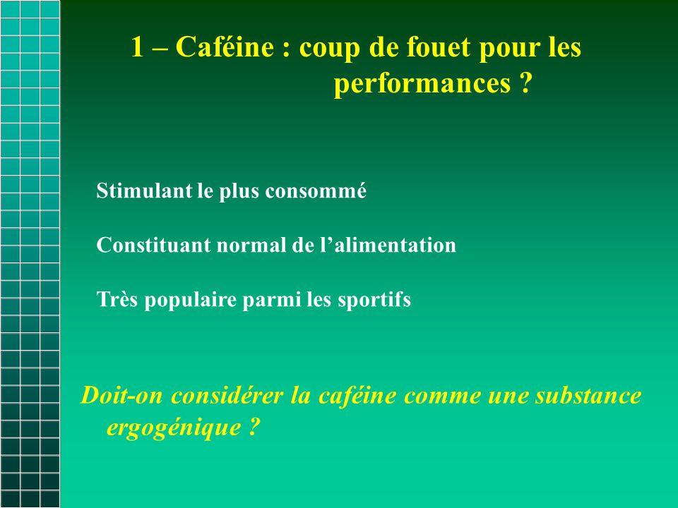 1 – Caféine : coup de fouet pour les performances