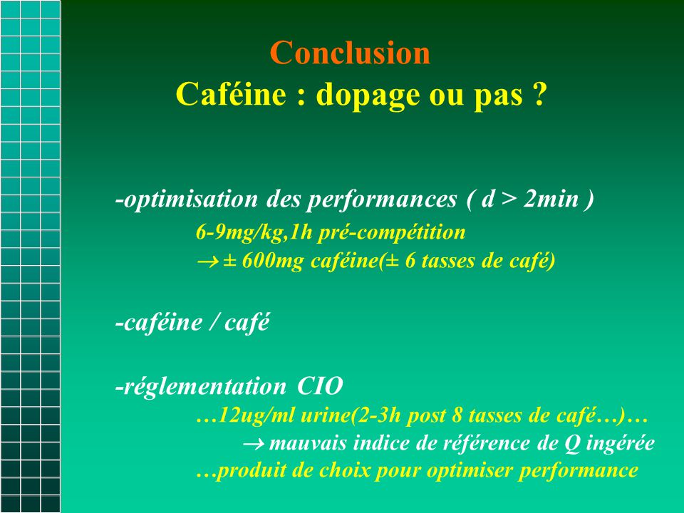 Conclusion Caféine : dopage ou pas