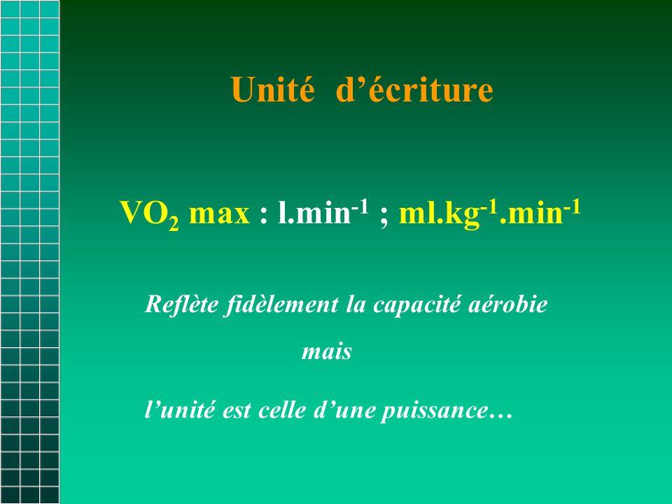 Unité d'écriture VO2 max : l.min-1 ; ml.kg-1.min-1
