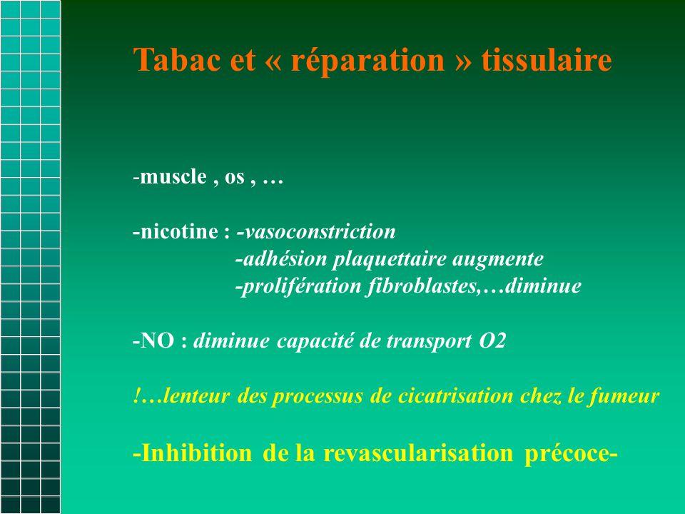 Tabac et « réparation » tissulaire