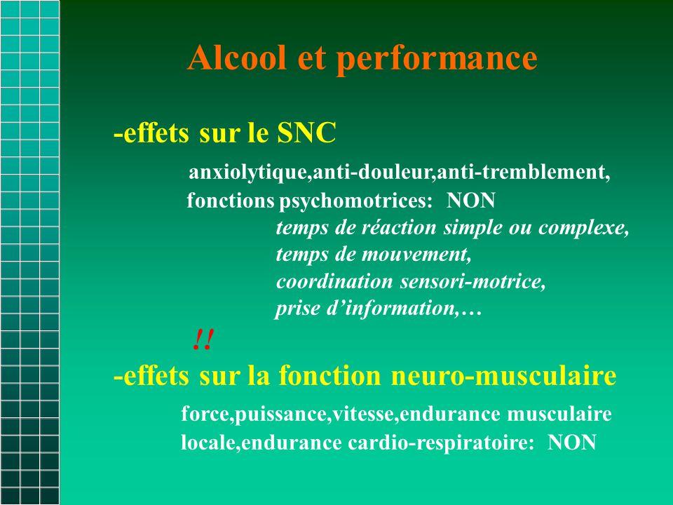 Alcool et performance -effets sur le SNC
