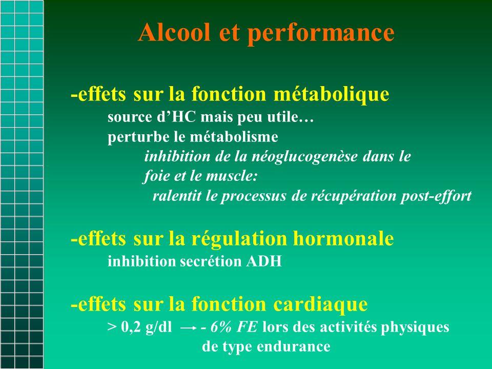 Alcool et performance -effets sur la fonction métabolique
