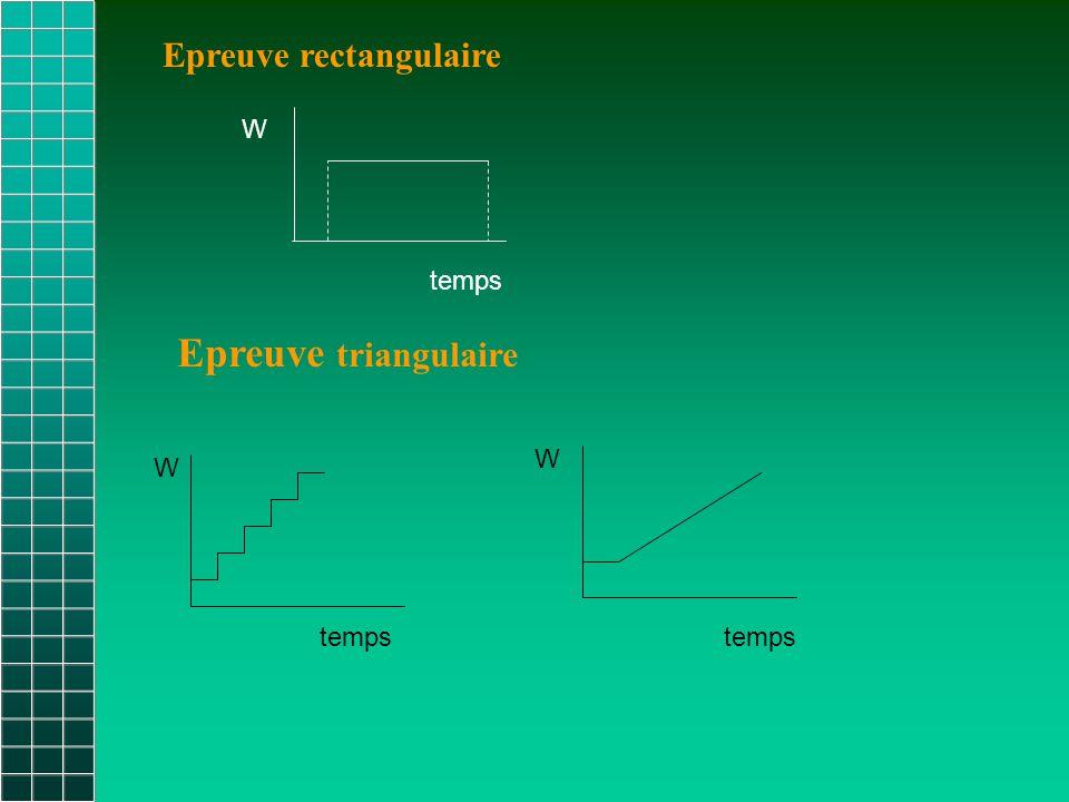 Epreuve rectangulaire