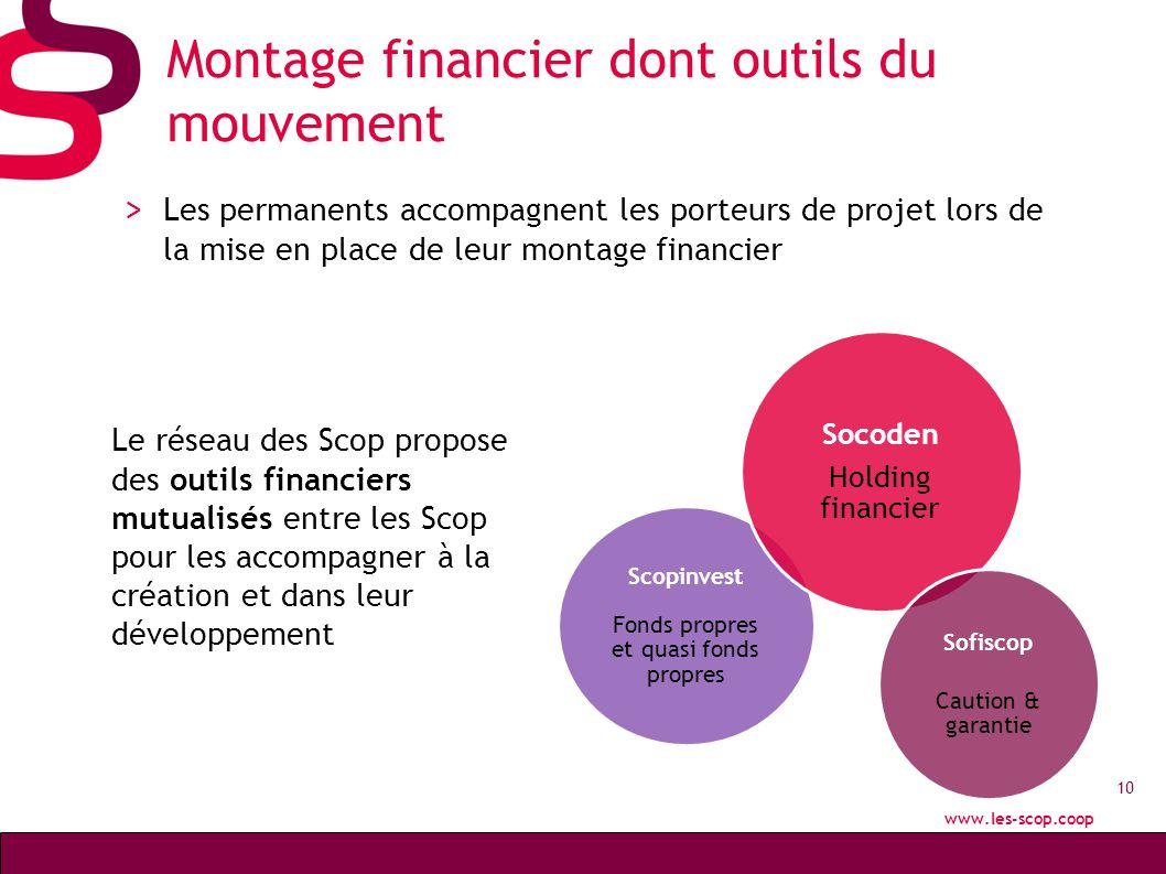 Montage financier dont outils du mouvement