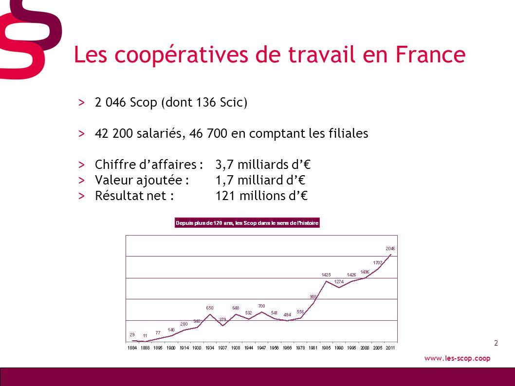 Les coopératives de travail en France