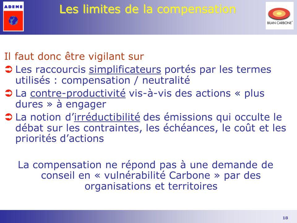 Les limites de la compensation