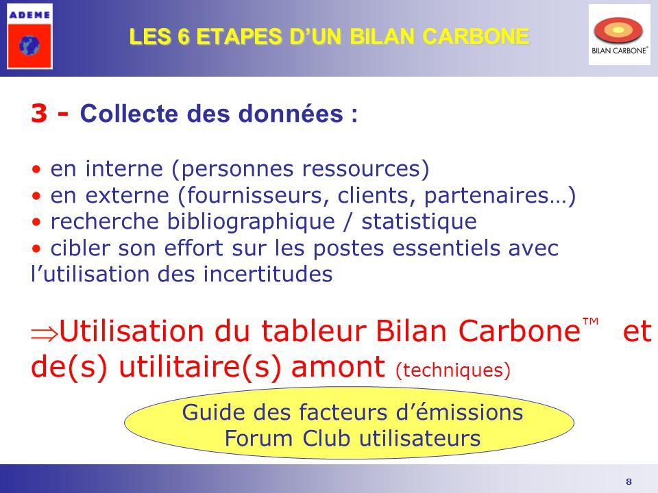 LES 6 ETAPES D'UN BILAN CARBONE