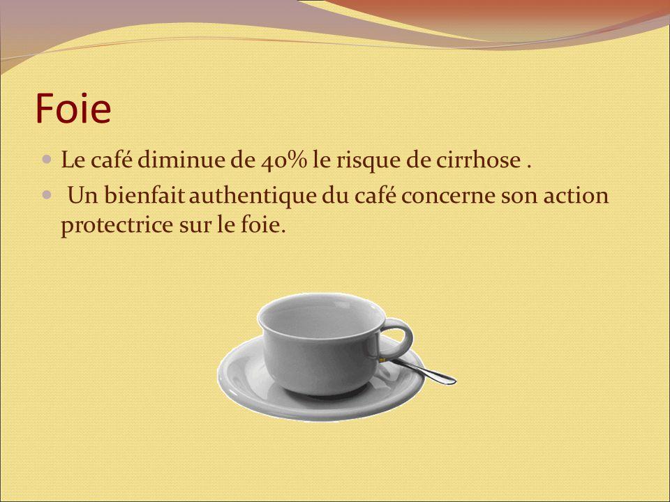 Foie Le café diminue de 40% le risque de cirrhose .