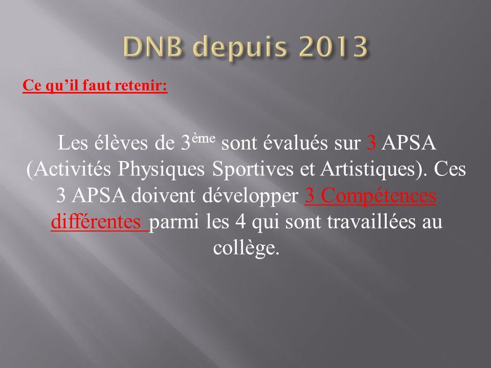DNB depuis 2013 Ce qu'il faut retenir: