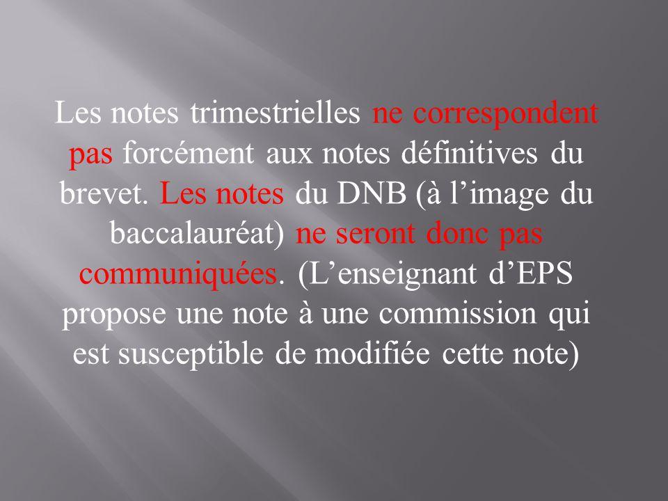 Les notes trimestrielles ne correspondent pas forcément aux notes définitives du brevet.