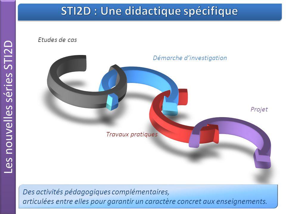 STI2D : Une didactique spécifique