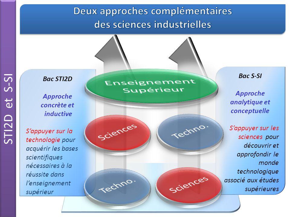Deux approches complémentaires des sciences industrielles