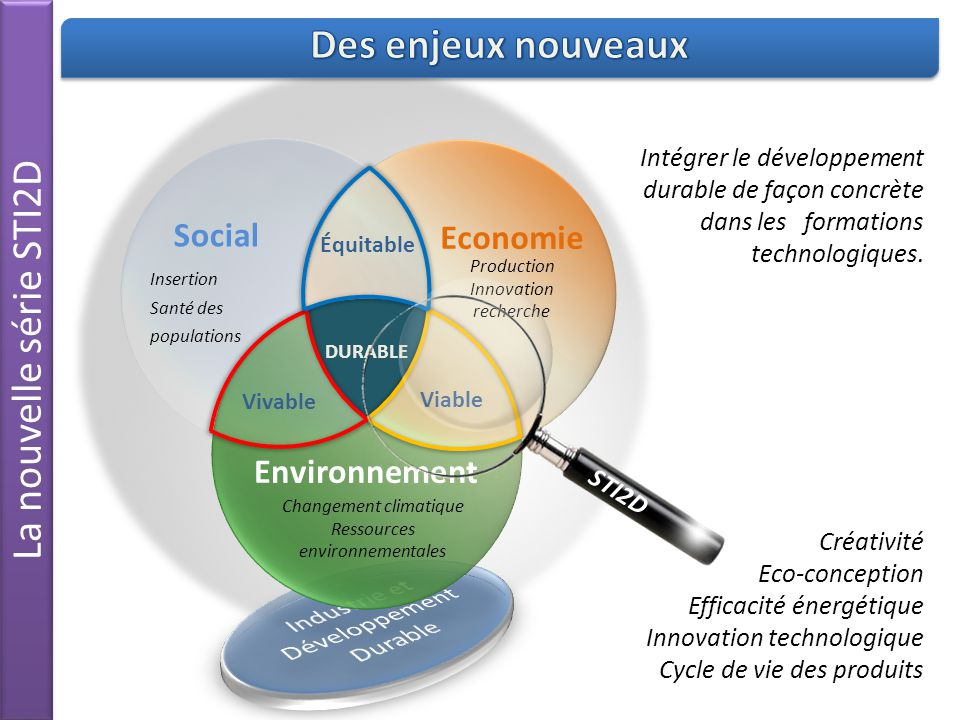 Des enjeux nouveaux La nouvelle série STI2D Social