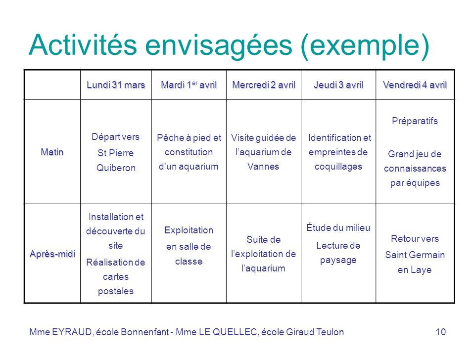 Activités envisagées (exemple)