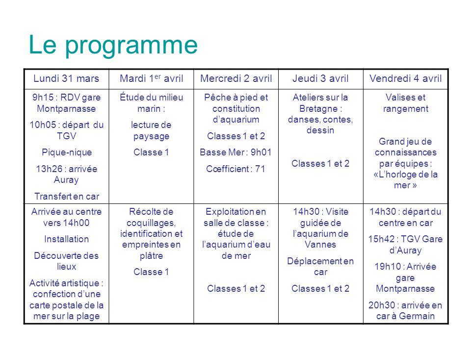 Le programme Lundi 31 mars Mardi 1er avril Mercredi 2 avril