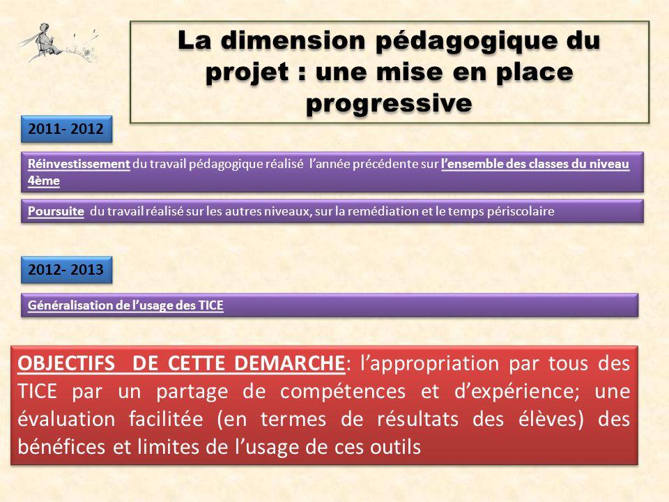 La dimension pédagogique du projet : une mise en place progressive